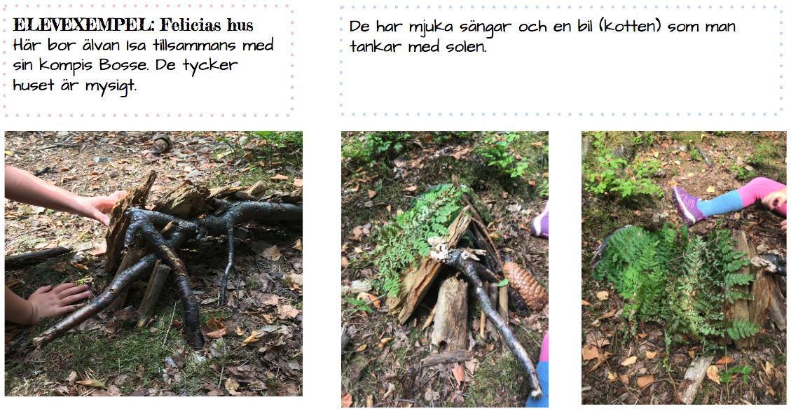 Ett skrivprojekt, en handledning, av Clara Höglund.