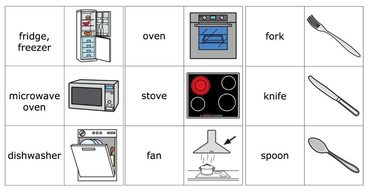 Spela memory med ord i köket - engelska för lågstadiet