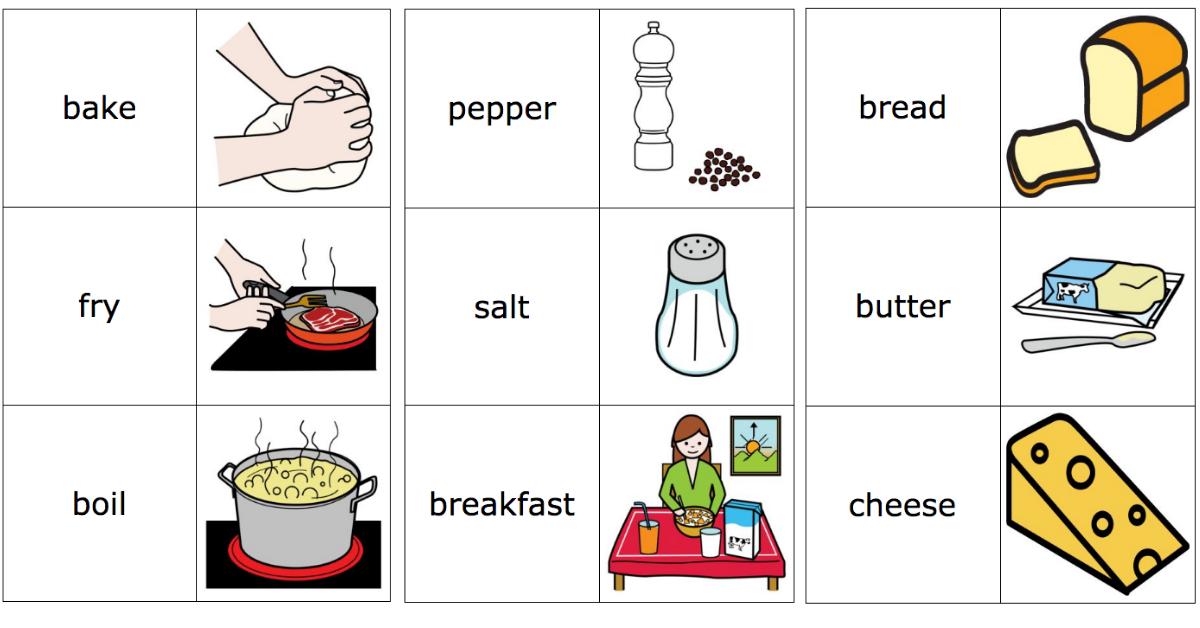 Ord för måltider och frukost - Engelska för lågstadiet