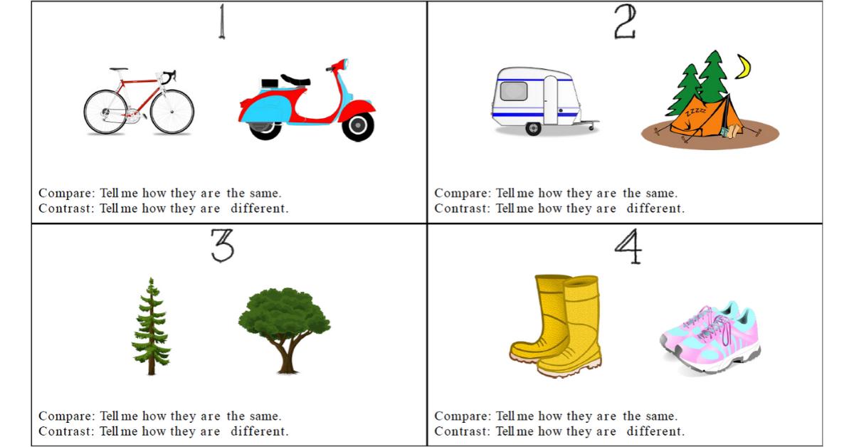 The same and different - ett samtalsunderlag för muntlig engelska på lågstadiet