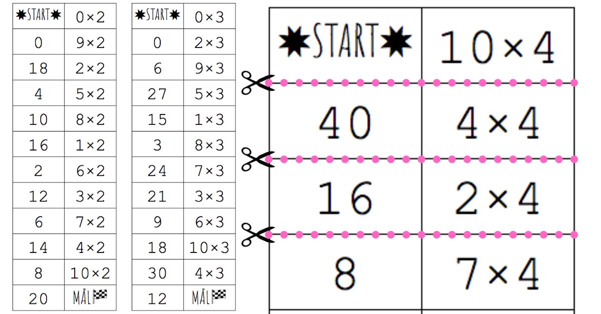 Ormen långe - Multiplikation 2-5 - Träna gångertabellerna på lågstadiet