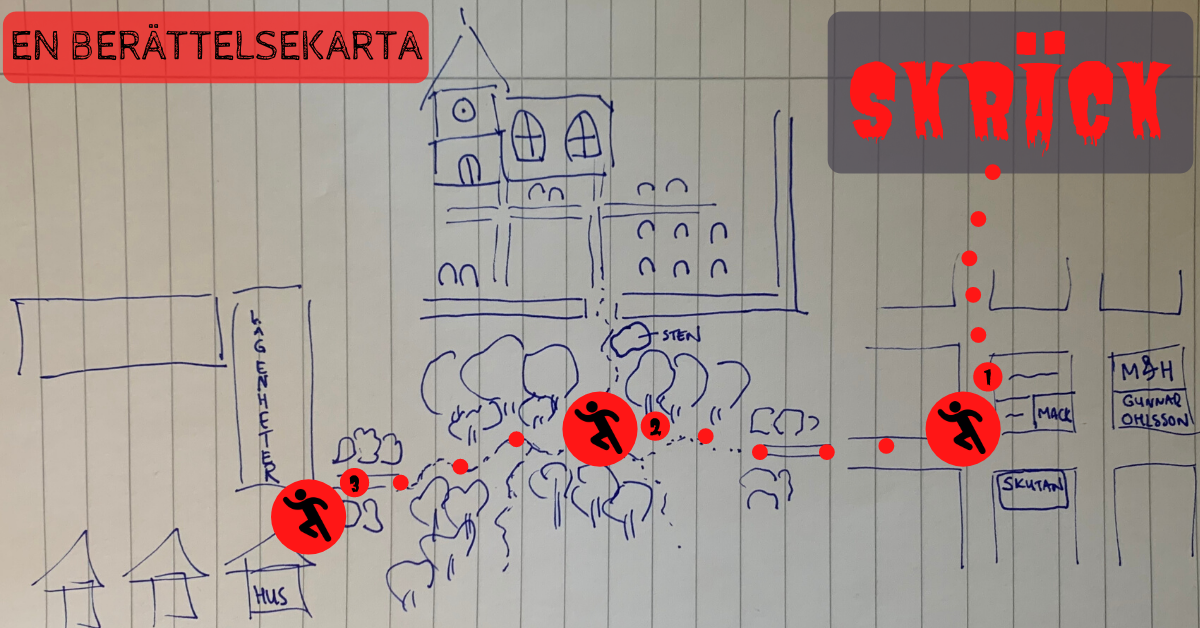 Steg för steg skapa dramaturgi i en scen