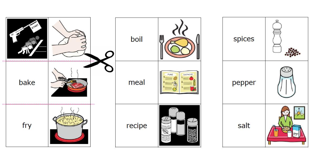 Skapa Ormen långe - Eleverna kan lägga ordkedjor för att lära sig de engelska orden