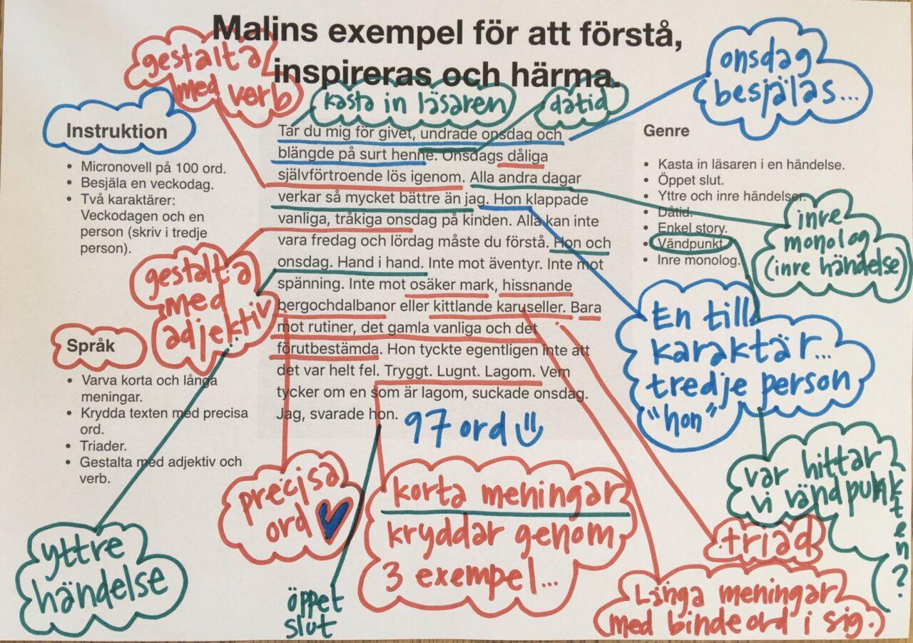 Skriv en micronovell om en veckodag av Malin Larsson